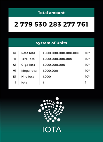 IOTA Total supply